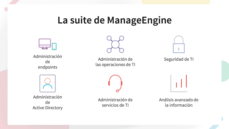 Suite manageEngine iSy TEk